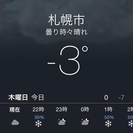 今日 の 枚方 の 天気